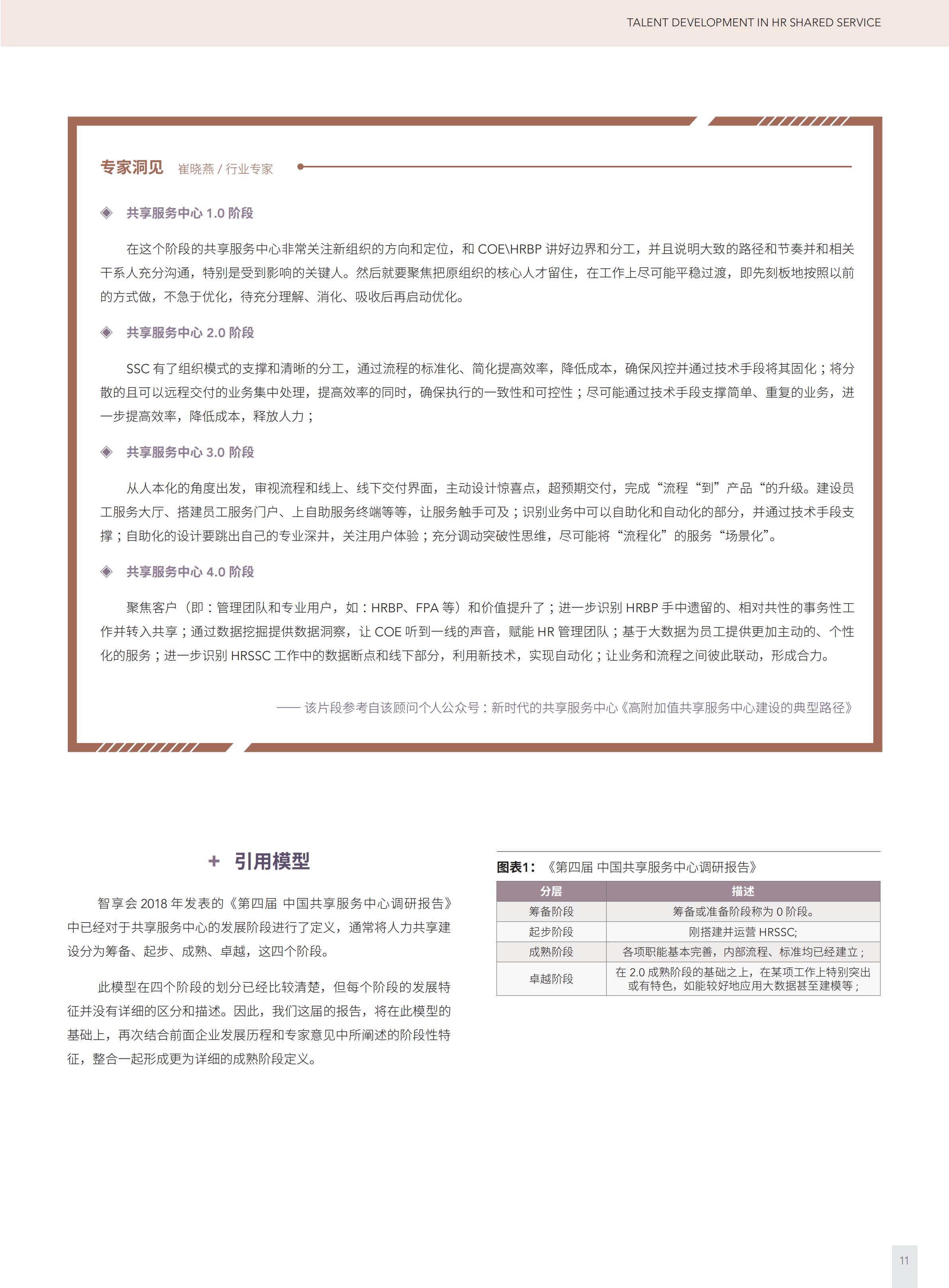 共享服务中心团队人员能力发展调研报告