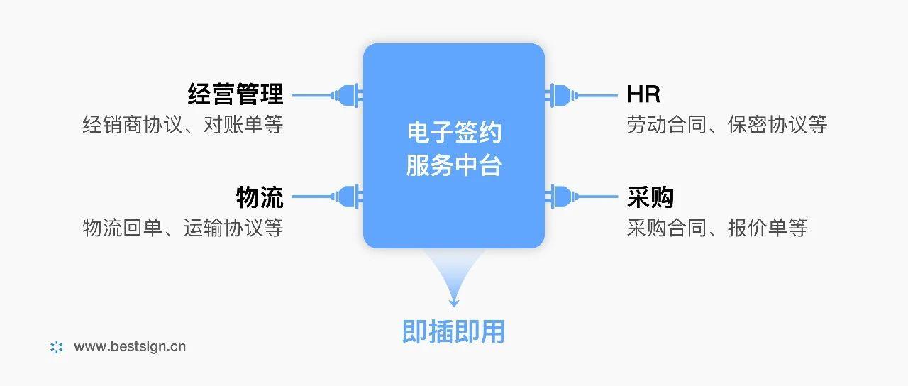 好丽友张剑君:法务中台在经营管理中的创新运用